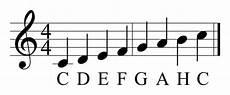 gitarren und len c dur tonleiter akkordeon lernen