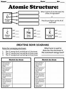 atomic structure worksheet for the love of science