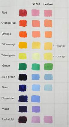 acrylic color mixing made easy in 2019 craftiness mixing paint colors watercolor mixing