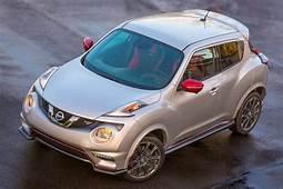 2020 Nissan Juke Exterior  & Dodge Cars Review