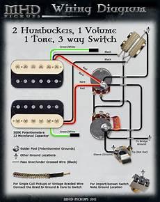 157 best images about circuitos de guitarras on pinterest cigar box guitar cigar box nation