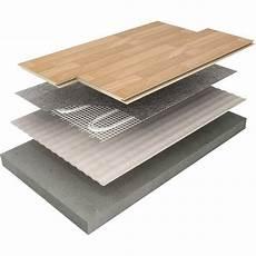Plancher Chauffant 233 Lectrique Equation Fmd 150 8 0 1200 W