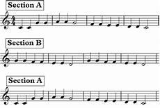 musical notation for twinkle twinkle little star an exle of ternary form music general