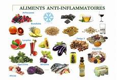 Alimentation Anti Inflammatoire Ost 233 Opathe Michael
