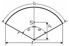 geometrischer schwerpunkt