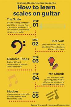 how to learn guitar scale how to learn scales on guitar