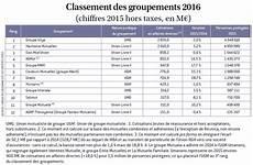 classement assurance vie 2016 top mutualit 233 2016 mer peu agit 233 e devenant forte