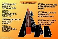 matrix illuminati 45 min illuminati crash course uncontrolled opposition