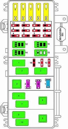1999 ford ranger xlt 2 5 lit fuse box diagram schematic diagrams 1998 2000 ford ranger fuse box diagrams the ranger station