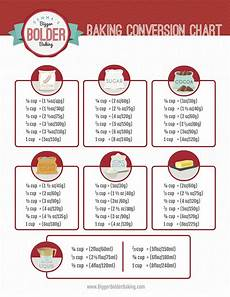 Cooking Equivalents Flour by Weight Conversion Chart For Baking Ingredients Gemma S