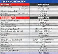 Engstler Motorsport Startet Mit Carzone 500er Am