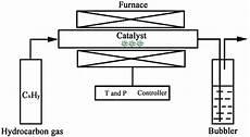 Coleman No 3400 336 Furnace Wiring Diagram