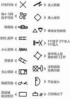 einbrecher symbole bedeutung codes and symbols used by thieves and burglars in china