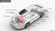 Do Electric Cars Use Petrol alternative fuels data center how do gasoline cars work