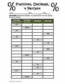 decimal percentage worksheet 7255 fractions decimals percents worksheet by wise guys tpt