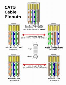 cat 6 wiring diagram rj45 emejing cable wire