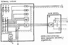 techno panel listrik