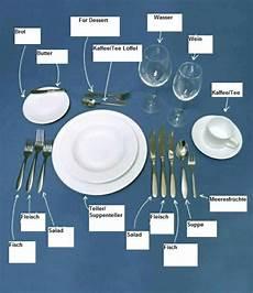 Tisch Eindecken Besteck Teller Skizze Tisch Richtig