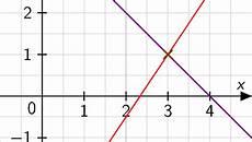 lambda berechnen doppel bazooka antenne kostenlose