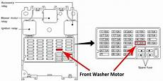 2007 nissan an fuse box diagram 2007 nissan quest fuse box fuse box and wiring diagram