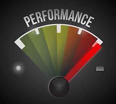 the five secrets of high performance teams tlnt