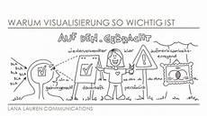 so ist warum visualisierung so wichtig ist