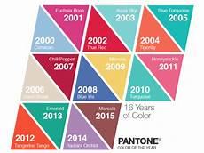 my take on pantone s 2016 colour of the year serenity rose quartz maria killam the true