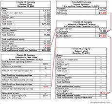accounts portal what are retained earnings