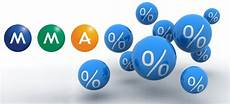 mma assurance vie assurance vie mma taux de rendement du fonds euros 2015