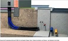 Telekom Hausanschluss Beantragen - stadtwerke landsberg mehrspartenanschluss