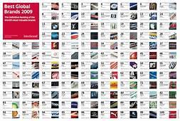 World Brand Logos