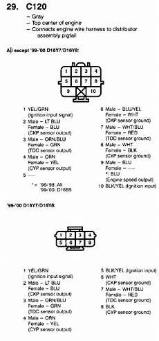 Obd2a To Obd1 Distributor Wiring Diagram