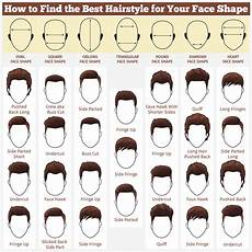 finding the right haircut for you tim carr hair