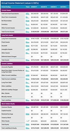 apple balance sheet what is a balance sheet