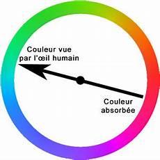 couleur complémentaire du vert 22413 jus de chou scienceamusante net
