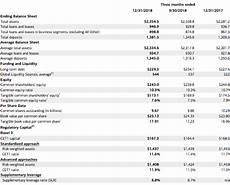 continue to hold bank of america for the term bank of america corporation nyse bac