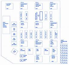 hyundai accent 1995 fuse box hyundai accent 2000 pasenger compartment fuse box block circuit breaker diagram carfusebox