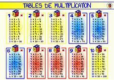 jeux pour apprendre les tables comment apprendre ses tables de multiplication