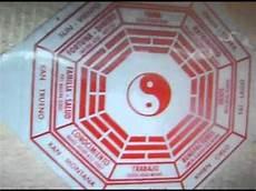Malvorlagen Yin Yang Enak Una Breve Explicaci 243 N De Que Significa El S 237 Mbolo Yin