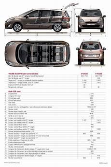 Renault Grand Scenic Ii Notice Mode Emploi Guide Manuel