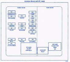 Chevy Avalance 2004 Fuse Box Block Circuit Breaker Diagram
