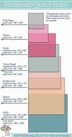 quilt size chart the ultimate quilters guide the