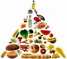 life castle a balanced diet