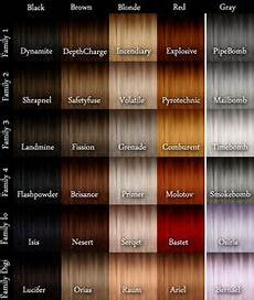 Hair Shade Names