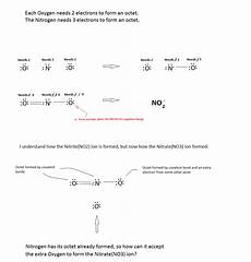 lewis structure how is the nitrate ion no3 formed chemistry stack exchange