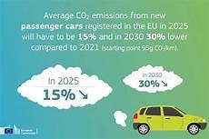 emission co2 voiture occasion automobile co2 l europe annonce ses objectifs 2030