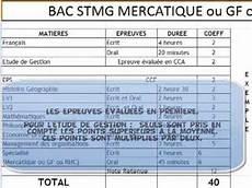 combien de points le calcul des points au bac stmg