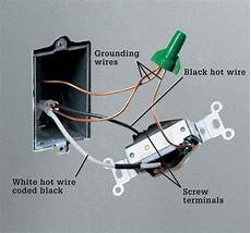 receptacles the complete guide to wiring black decker cool springs press