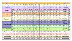 Roller Hockey Wheel Softness Chart Roller Skate Sizing Chart How To Size Roller Skates