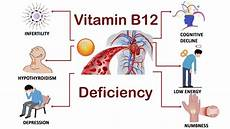 b12 mangel symptome how to recognize and fix vitamin b12 deficiency